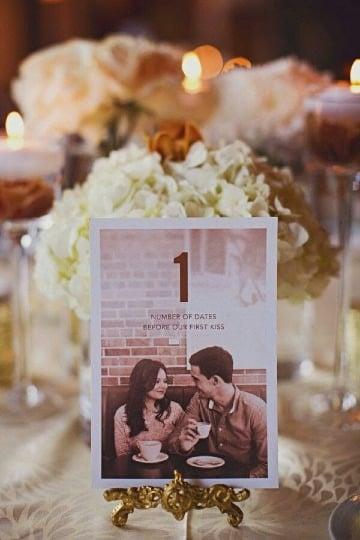 centros de mesa con numeros para bodas